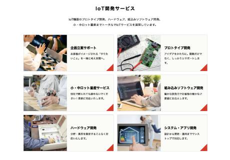 ANXA(アンザ)株式会社様ののホームページイメージ